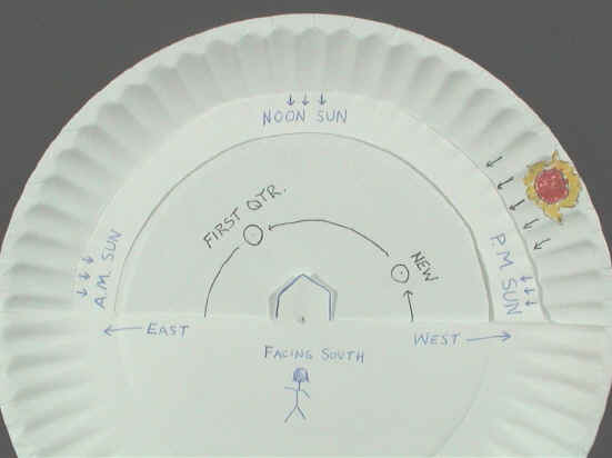Activity Moon Finder : paper plate moon - pezcame.com