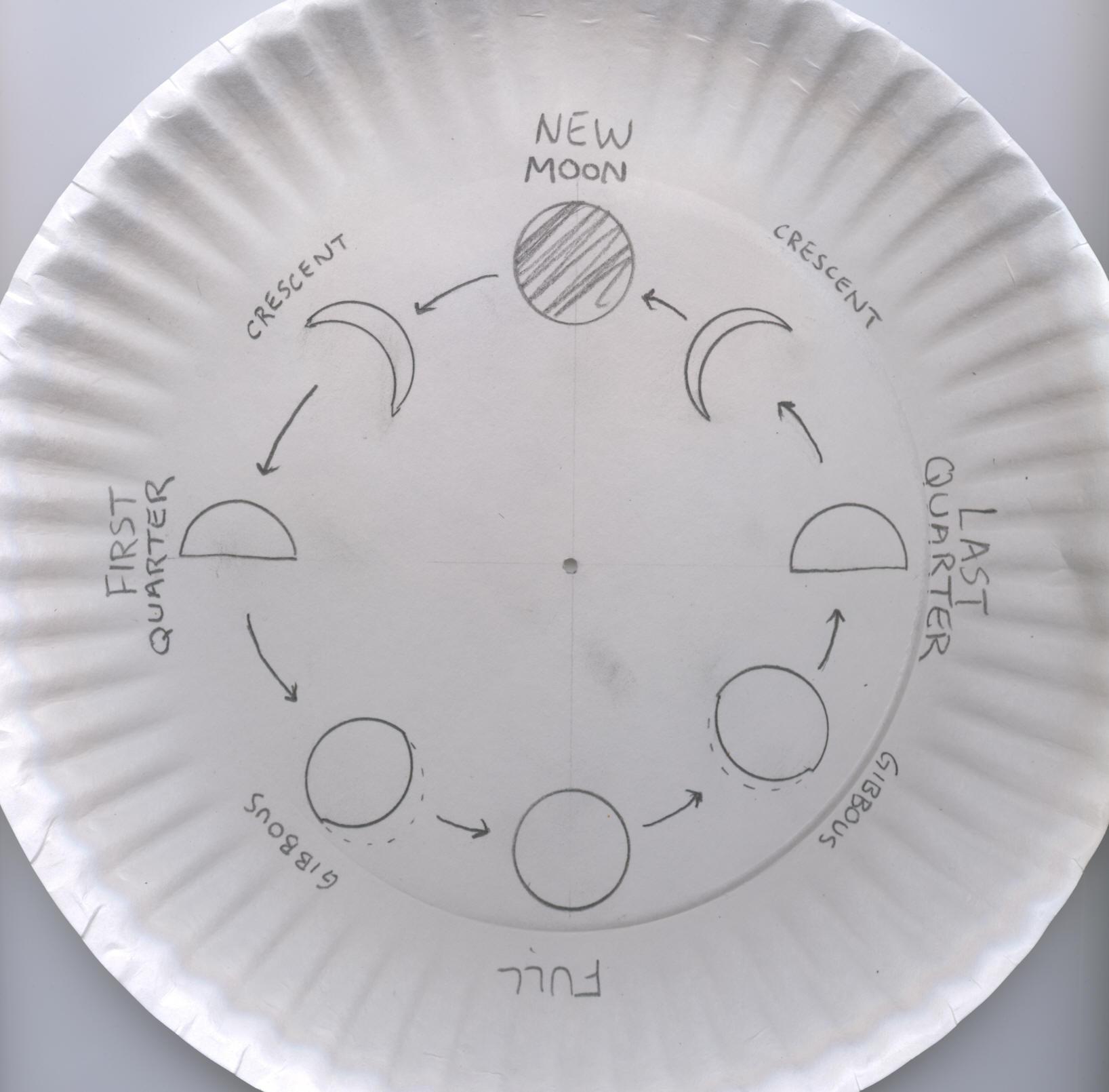 printable moon template