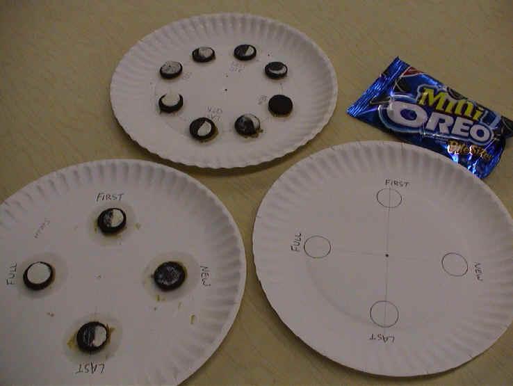 Oreo Moon Phases