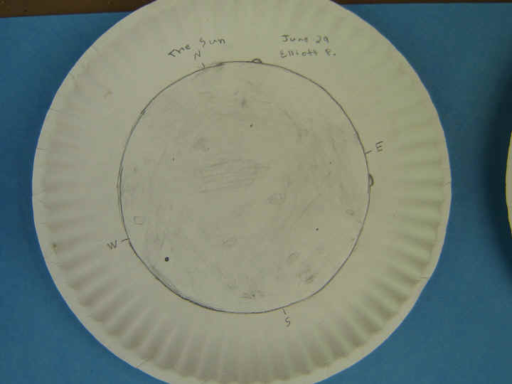 Whatu0027s New? & Home Plate--Paper Plate Education