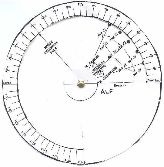 Activities - Altitude and longitude finder